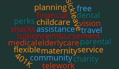 Word cloud listing various employee benefits